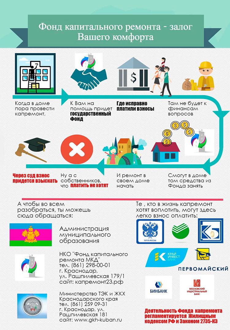 Банк хоум кредит банк онлайн